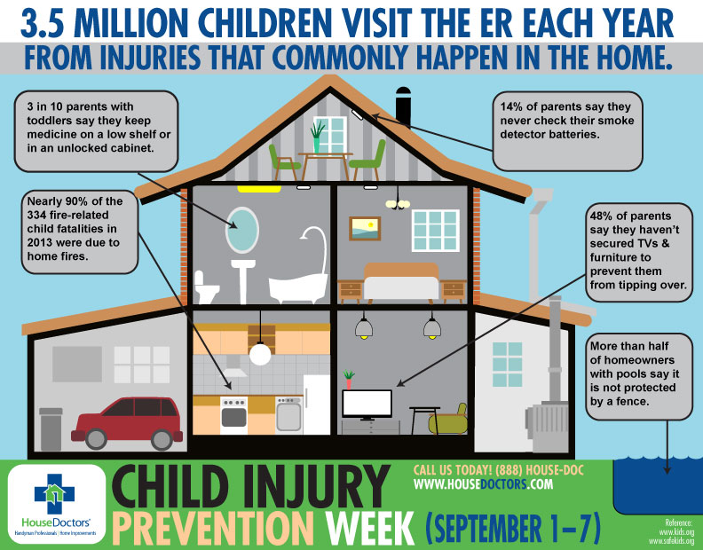 House doctors advocates for childhood injury prevention for Safety around the house