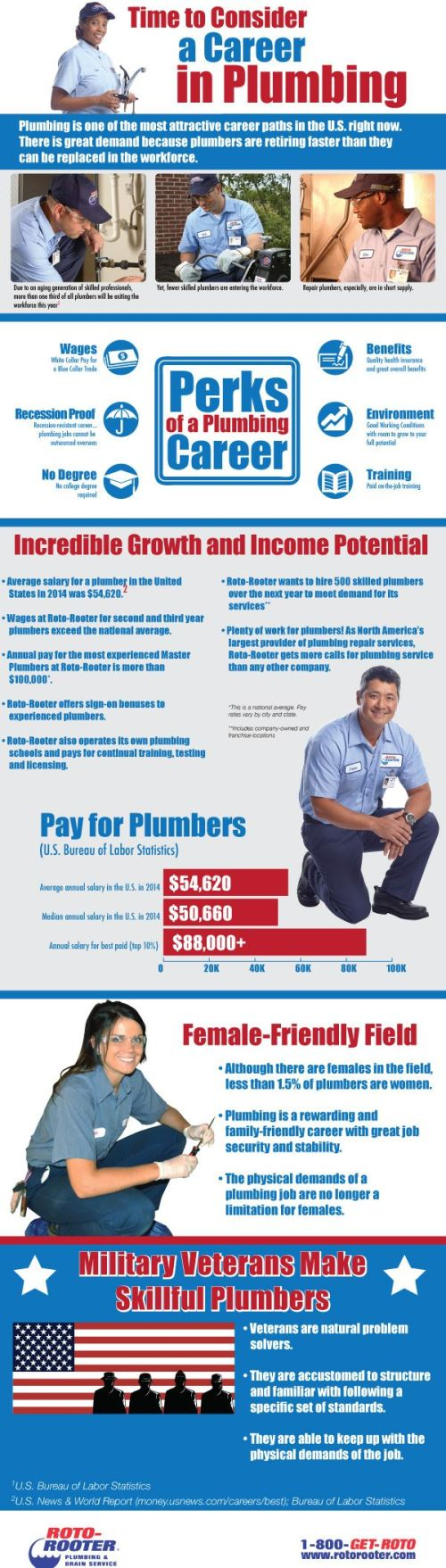 Careers Infograph JPEG